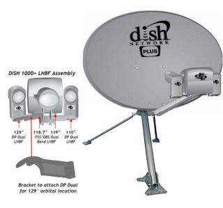 Dish Network 1000+ PLUS Satellite Kit 500+ 110 119 118 129 DP Pro Dual