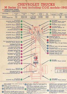 Atlantic Lube Chart Chevrolet 1942 Trucks, M series including COE