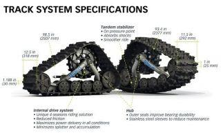 atv tracks in Wheels, Tires