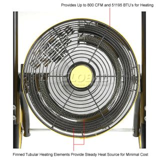 Heaters  Portable Electric  TPI Heat Wave™ Portable Electric