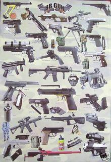 Gun Poster Machine Guns Pistols Rifles Revolvers BB Air