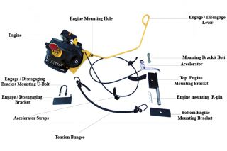 Bee Bolt ON™ Rear Wheel Drive Motorized Bicycle Engine Kit