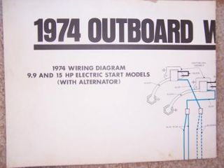 1974 Johnson Outboard Wiring Diagrams 9 9 15 HP Elec S