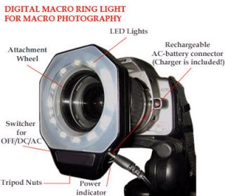 LED Ringlight Flash for Sony DSC H1 DSC H2 DSC H5