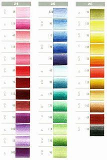 DMC Vintage Variegated Embroidery Floss Thread Needlepoint Cross