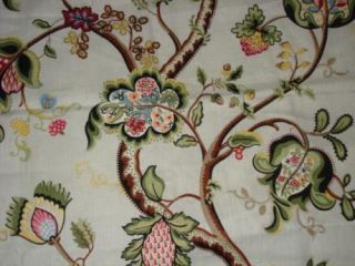 CHELTENHAM JACOBEAN TREE OF LIFE AQUA SPA BLUE MULTI FLORAL LINEN