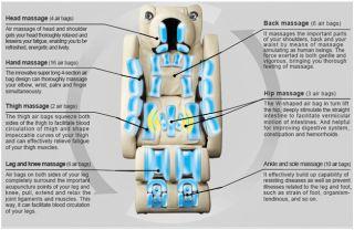 NEW Titan TI 7900 THAI BODY STRETCH Massage Chair Recliner w/ BUILT IN