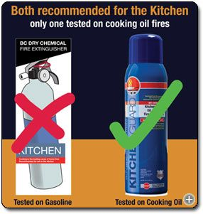 Shield Fire Protection Kitchen Guard Wet Chemical Fire Suppressant for