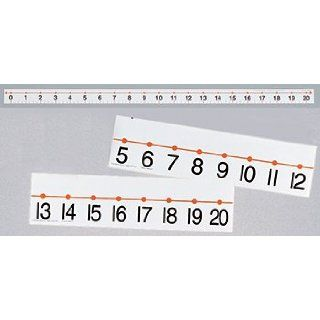 Desk Toppers Number Line 0 20 Toys & Games