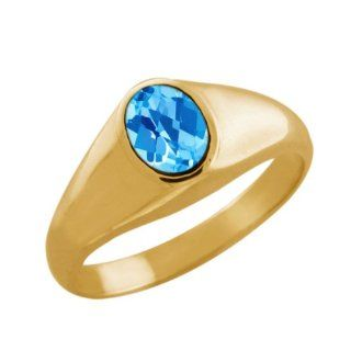 1.60 Ct Checkerboard Swiss Blue Topaz Yellow Gold Plated