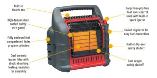 Mr Heater Big Buddy Indoor Propane Portable Emergency Heater