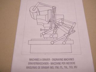 Gravograph Instruction Manual IM3 ITM ITL TXL Irv
