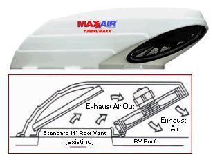 MaxxAir 00 965007 Turbo Maxx Model 3550 Vent Fan w o T stat Roof Vent